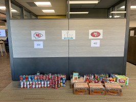 Phillips Workplace Interiors, Central PA Food Bank